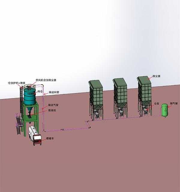 除尘灰气力输送集中收集系统